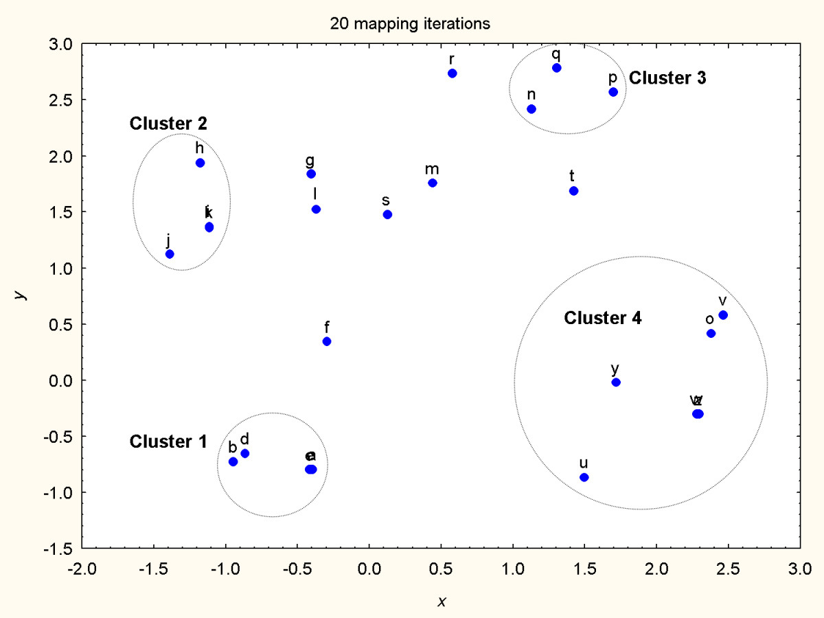 https://static-content.springer.com/image/art%3A10.1186%2F1471-2105-6-13/MediaObjects/12859_2004_Article_338_Fig11_HTML.jpg