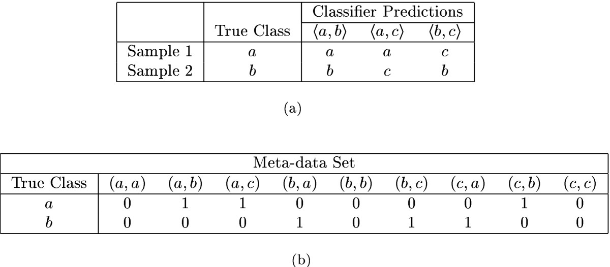 https://static-content.springer.com/image/art%3A10.1186%2F1471-2105-6-152/MediaObjects/12859_2004_Article_477_Fig1_HTML.jpg