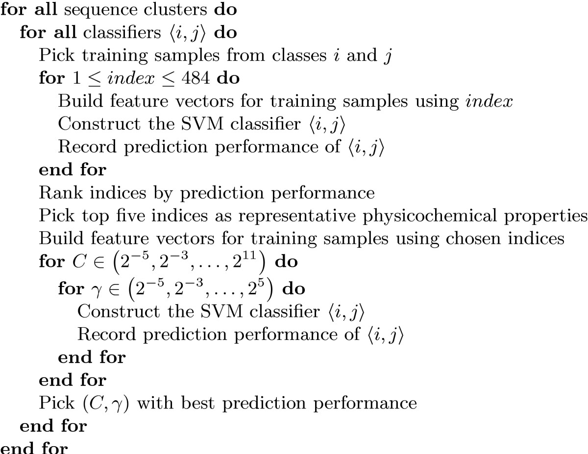 https://static-content.springer.com/image/art%3A10.1186%2F1471-2105-6-152/MediaObjects/12859_2004_Article_477_Fig4_HTML.jpg