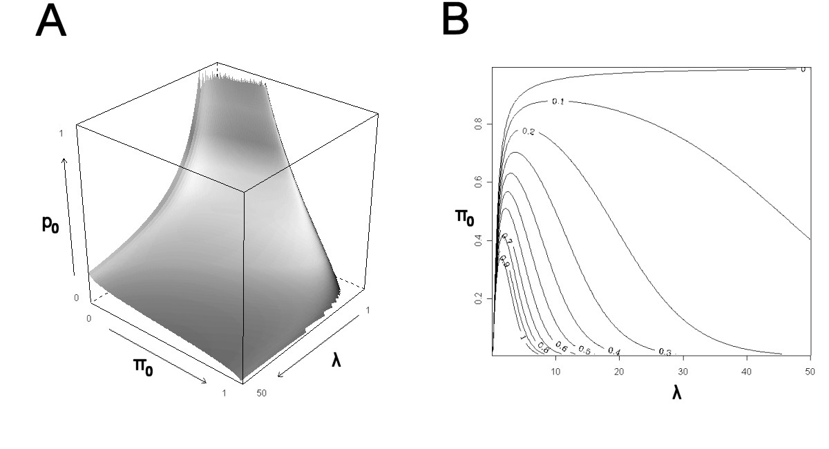 https://static-content.springer.com/image/art%3A10.1186%2F1471-2105-6-177/MediaObjects/12859_2004_Article_502_Fig5_HTML.jpg