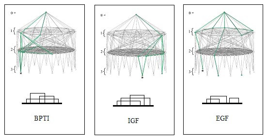 https://static-content.springer.com/image/art%3A10.1186%2F1471-2105-6-19/MediaObjects/12859_2004_Article_344_Fig5_HTML.jpg