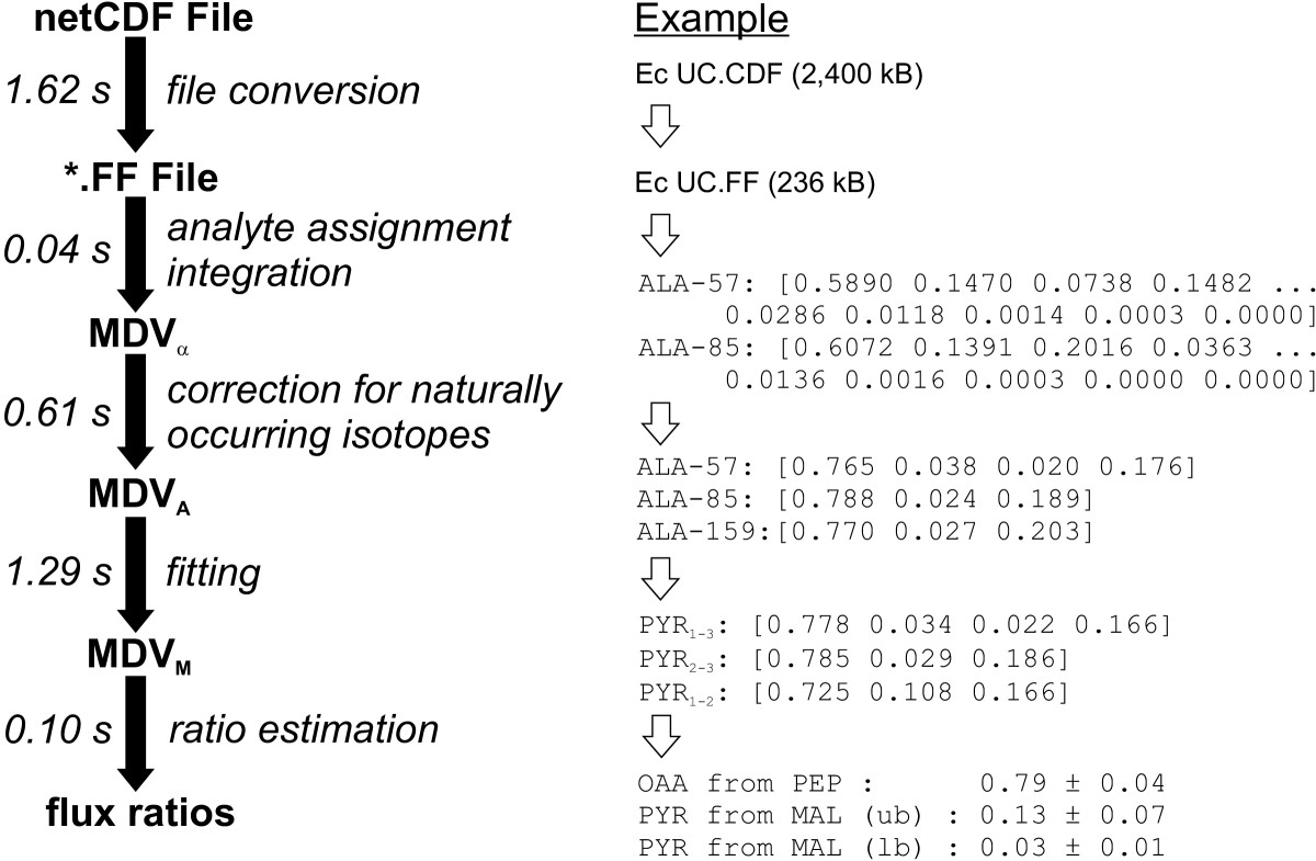 https://static-content.springer.com/image/art%3A10.1186%2F1471-2105-6-209/MediaObjects/12859_2005_Article_534_Fig1_HTML.jpg