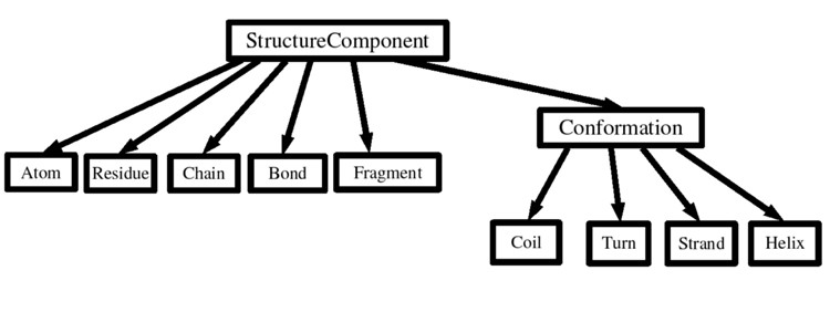 https://static-content.springer.com/image/art%3A10.1186%2F1471-2105-6-21/MediaObjects/12859_2004_Article_346_Fig2_HTML.jpg