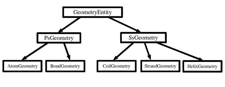 https://static-content.springer.com/image/art%3A10.1186%2F1471-2105-6-21/MediaObjects/12859_2004_Article_346_Fig3_HTML.jpg