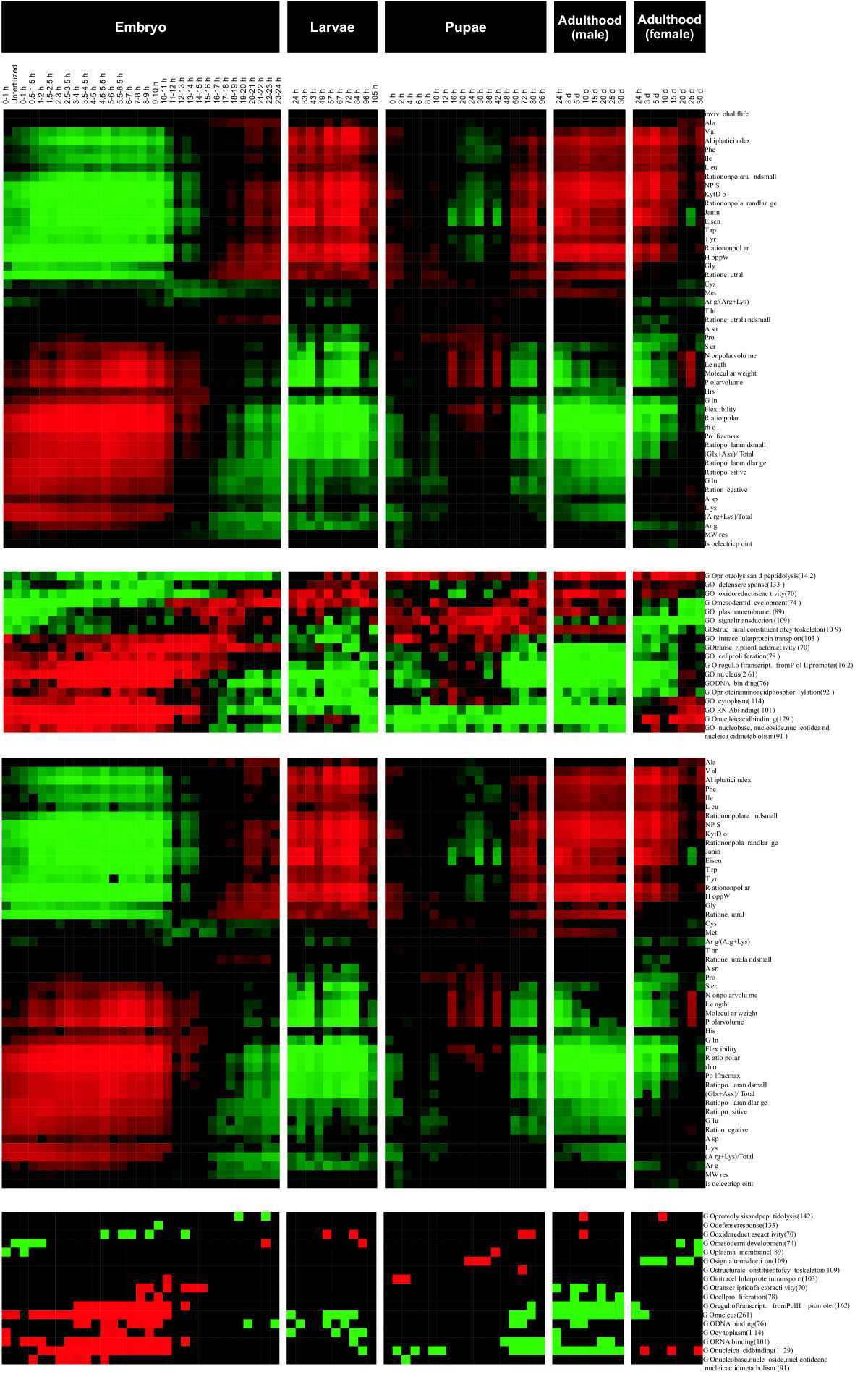 https://static-content.springer.com/image/art%3A10.1186%2F1471-2105-6-215/MediaObjects/12859_2004_Article_540_Fig8_HTML.jpg