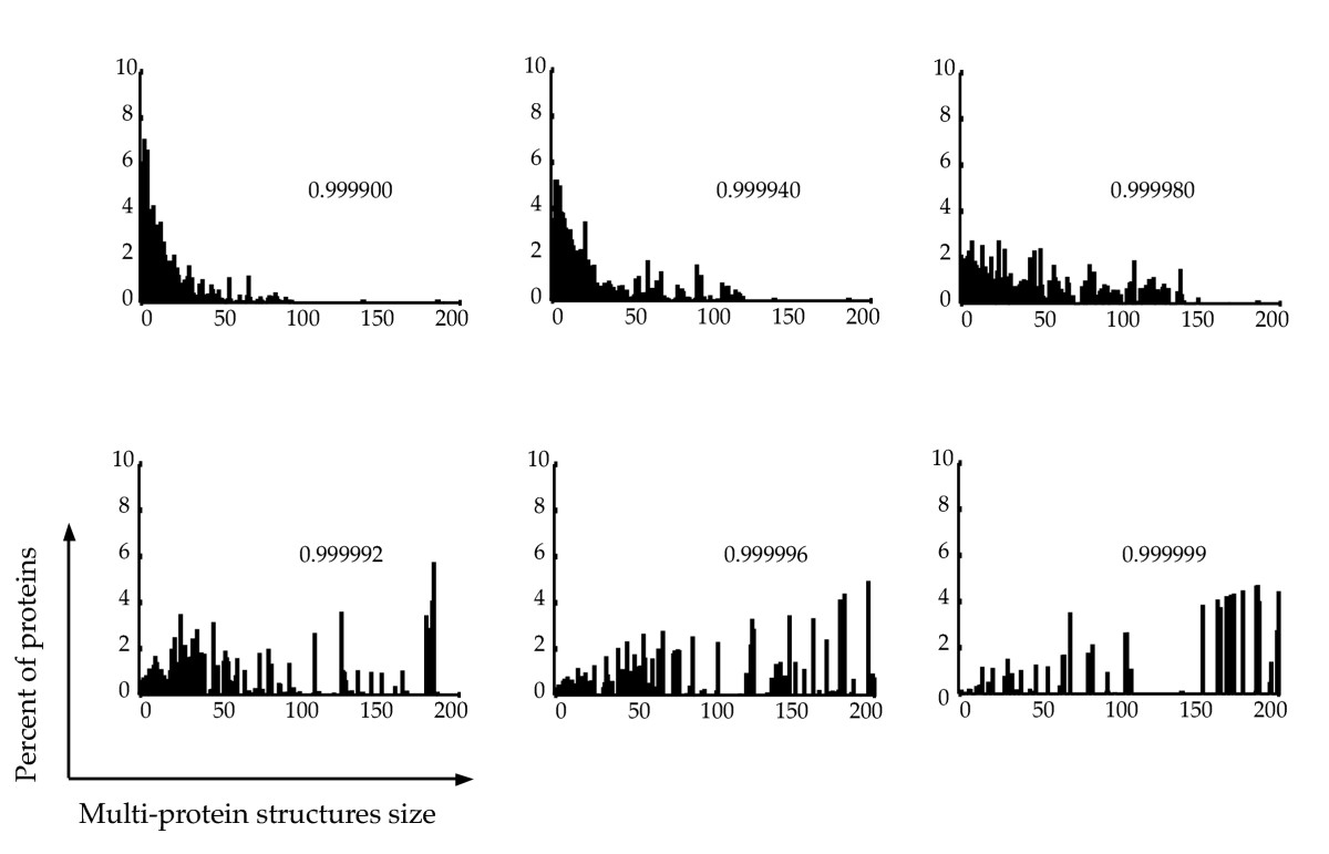 https://static-content.springer.com/image/art%3A10.1186%2F1471-2105-6-228/MediaObjects/12859_2005_Article_553_Fig3_HTML.jpg