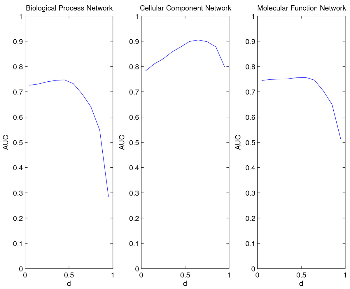 https://static-content.springer.com/image/art%3A10.1186%2F1471-2105-6-233/MediaObjects/12859_2005_Article_558_Fig5_HTML.jpg