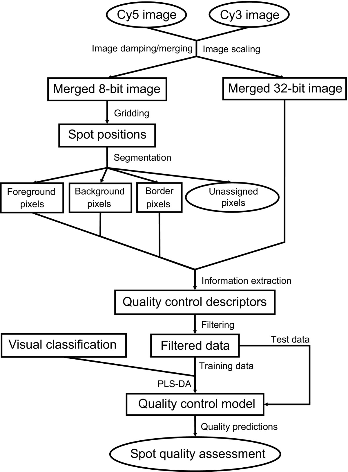 https://static-content.springer.com/image/art%3A10.1186%2F1471-2105-6-250/MediaObjects/12859_2005_Article_575_Fig1_HTML.jpg