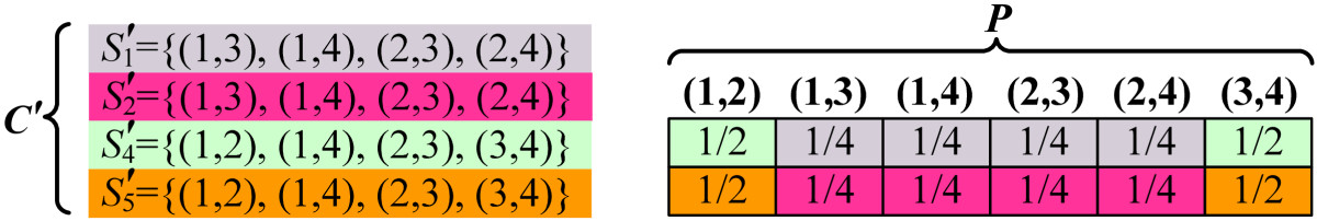 https://static-content.springer.com/image/art%3A10.1186%2F1471-2105-6-263/MediaObjects/12859_2005_Article_588_Fig10_HTML.jpg