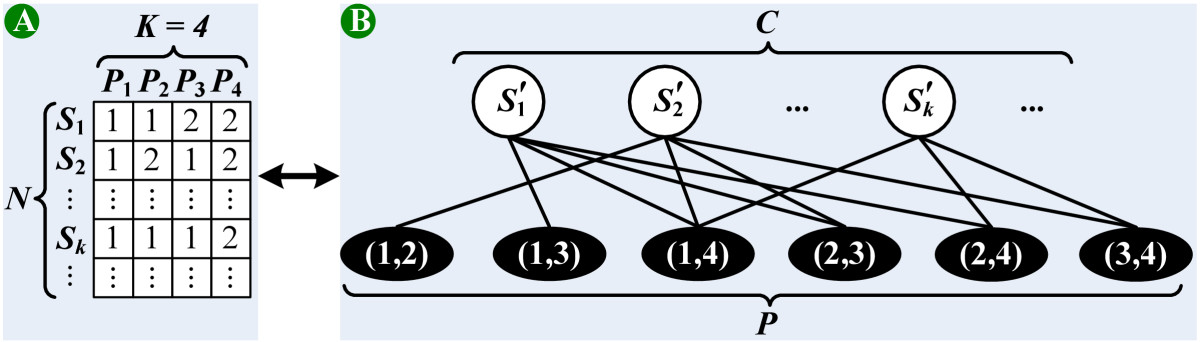 https://static-content.springer.com/image/art%3A10.1186%2F1471-2105-6-263/MediaObjects/12859_2005_Article_588_Fig6_HTML.jpg