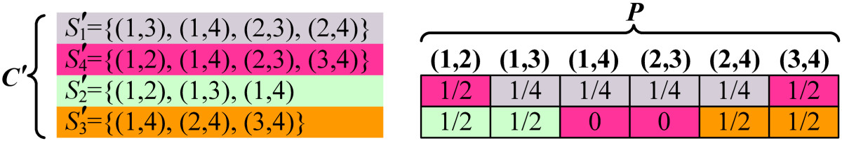 https://static-content.springer.com/image/art%3A10.1186%2F1471-2105-6-263/MediaObjects/12859_2005_Article_588_Fig8_HTML.jpg