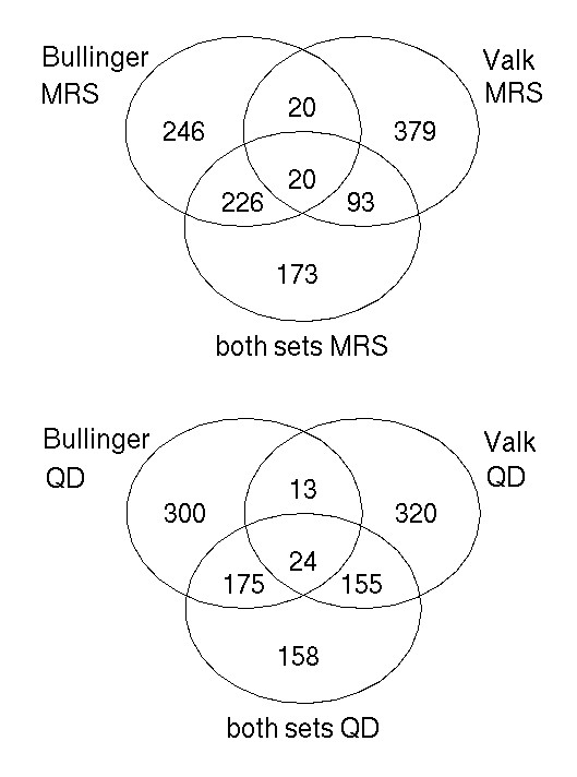 https://static-content.springer.com/image/art%3A10.1186%2F1471-2105-6-265/MediaObjects/12859_2005_Article_590_Fig4_HTML.jpg