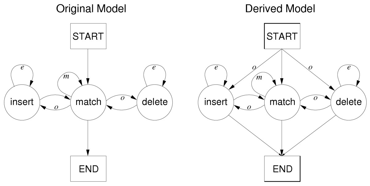 https://static-content.springer.com/image/art%3A10.1186%2F1471-2105-6-31/MediaObjects/12859_2004_Article_356_Fig5_HTML.jpg