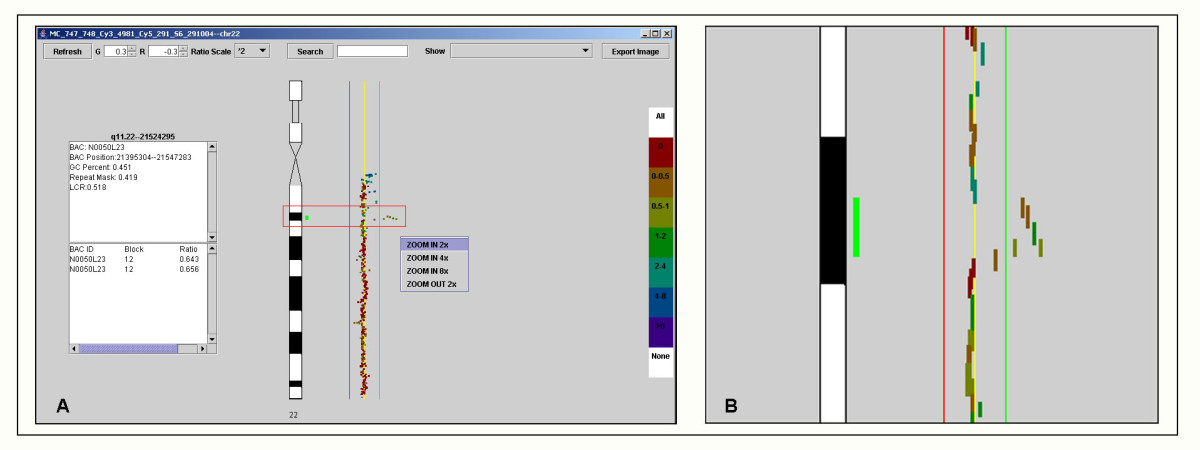 https://static-content.springer.com/image/art%3A10.1186%2F1471-2105-6-85/MediaObjects/12859_2004_Article_410_Fig2_HTML.jpg