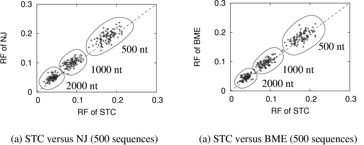 https://static-content.springer.com/image/art%3A10.1186%2F1471-2105-6-92/MediaObjects/12859_2004_Article_417_Fig2_HTML.jpg