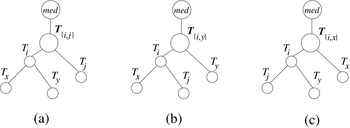 https://static-content.springer.com/image/art%3A10.1186%2F1471-2105-6-92/MediaObjects/12859_2004_Article_417_Fig6_HTML.jpg