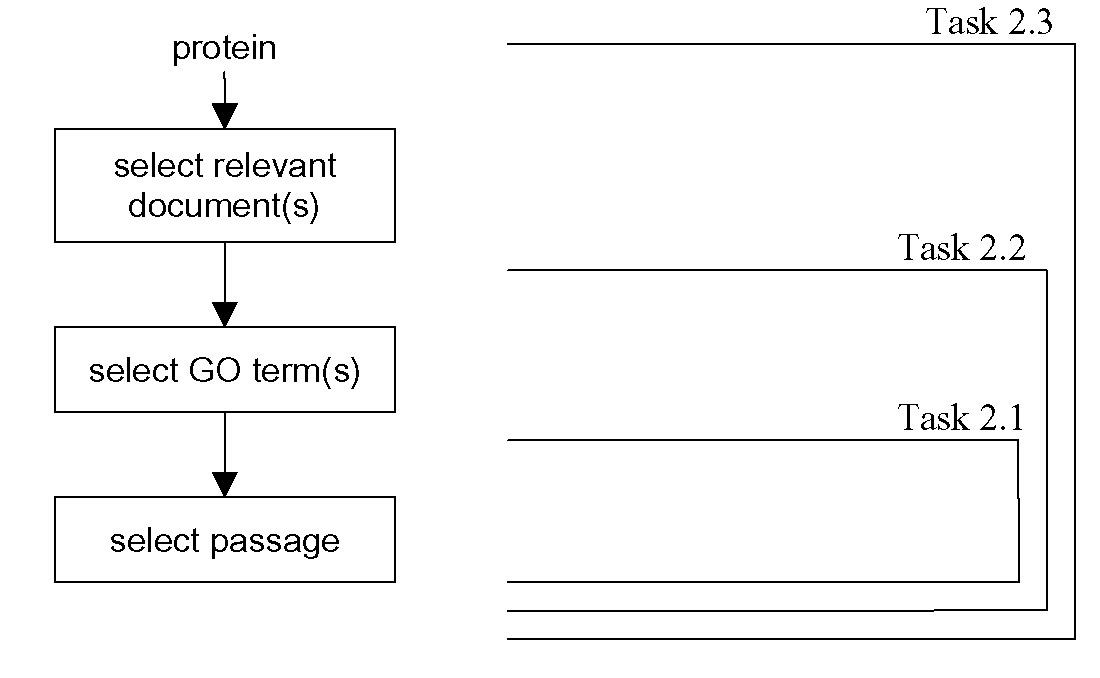 https://static-content.springer.com/image/art%3A10.1186%2F1471-2105-6-S1-S22/MediaObjects/12859_2005_Article_657_Fig1_HTML.jpg