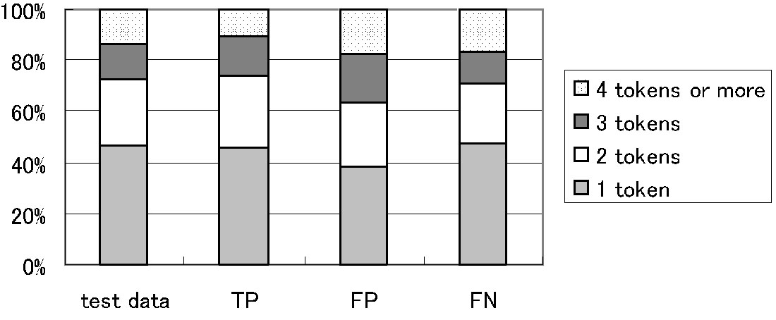 https://static-content.springer.com/image/art%3A10.1186%2F1471-2105-6-S1-S8/MediaObjects/12859_2005_Article_643_Fig3_HTML.jpg