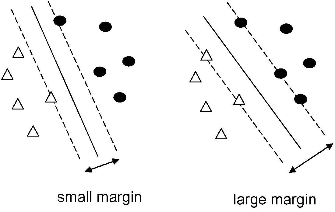 https://static-content.springer.com/image/art%3A10.1186%2F1471-2105-6-S1-S8/MediaObjects/12859_2005_Article_643_Fig4_HTML.jpg