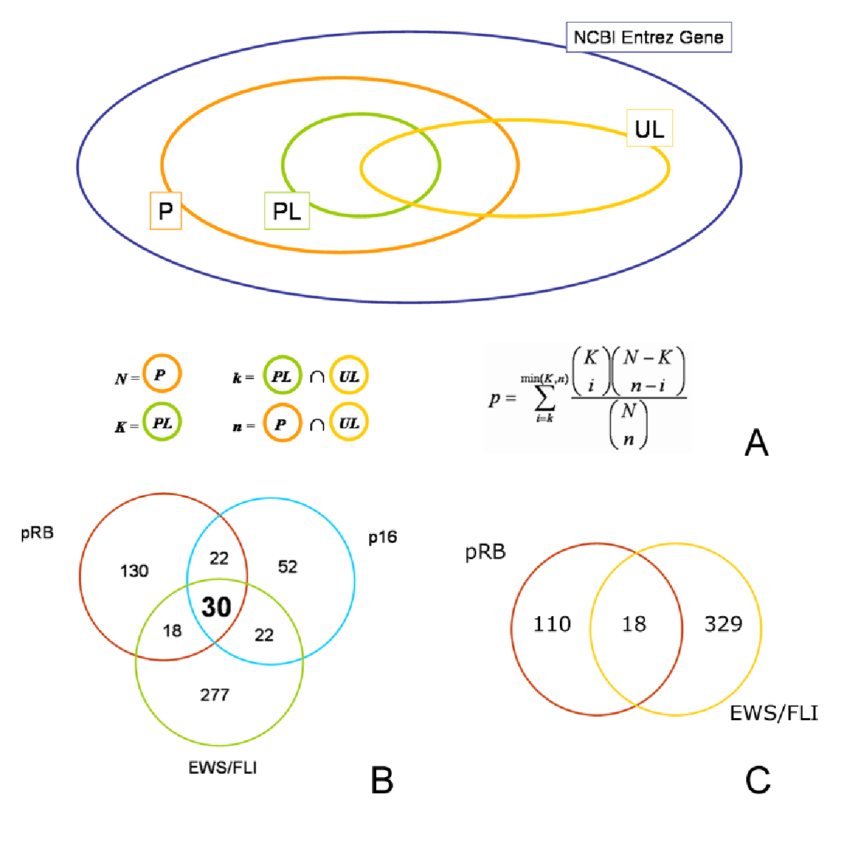 https://static-content.springer.com/image/art%3A10.1186%2F1471-2105-6-S4-S14/MediaObjects/12859_2005_Article_729_Fig1_HTML.jpg