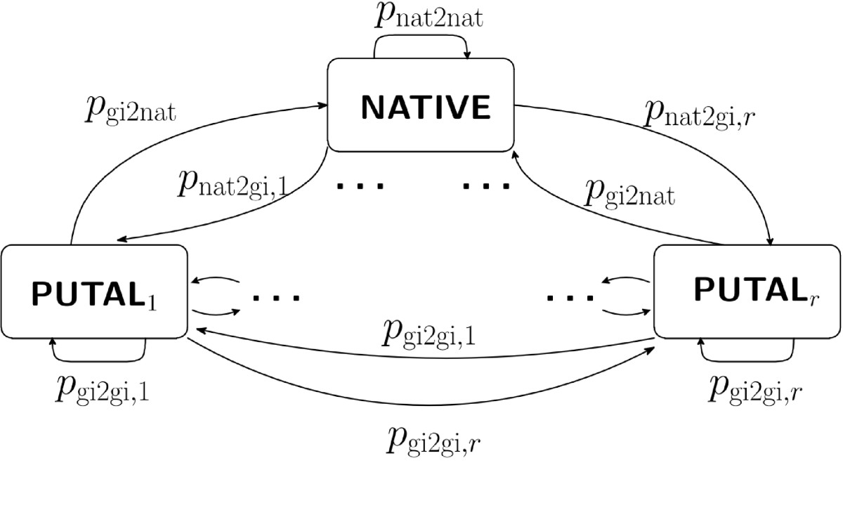 https://static-content.springer.com/image/art%3A10.1186%2F1471-2105-7-142/MediaObjects/12859_2005_Article_881_Fig1_HTML.jpg