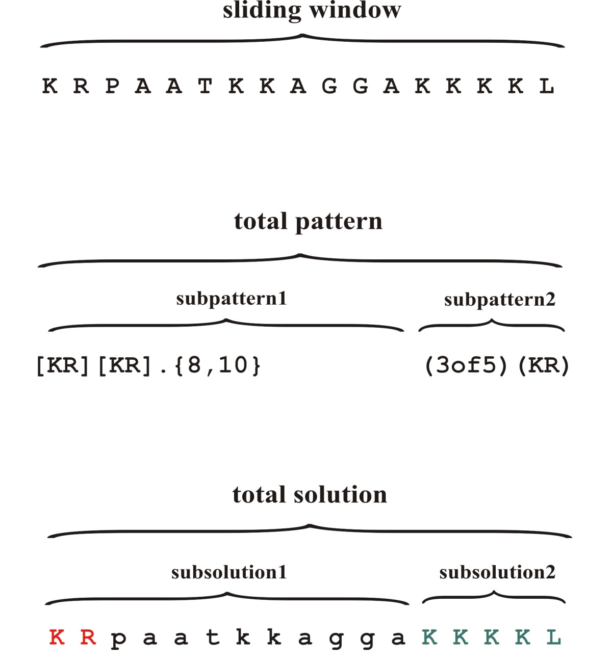 https://static-content.springer.com/image/art%3A10.1186%2F1471-2105-7-144/MediaObjects/12859_2005_Article_883_Fig1_HTML.jpg