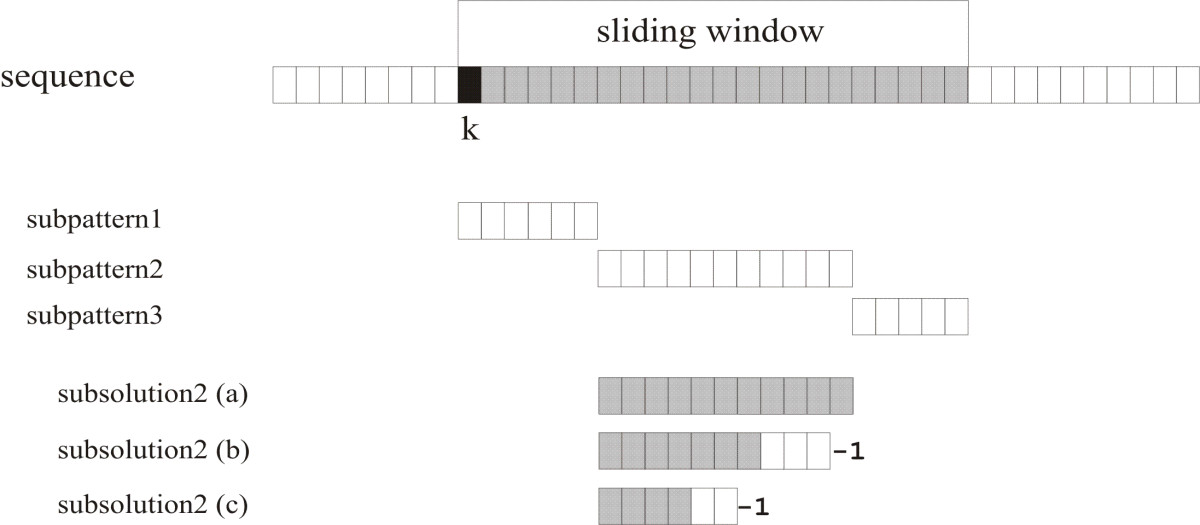 https://static-content.springer.com/image/art%3A10.1186%2F1471-2105-7-144/MediaObjects/12859_2005_Article_883_Fig3_HTML.jpg