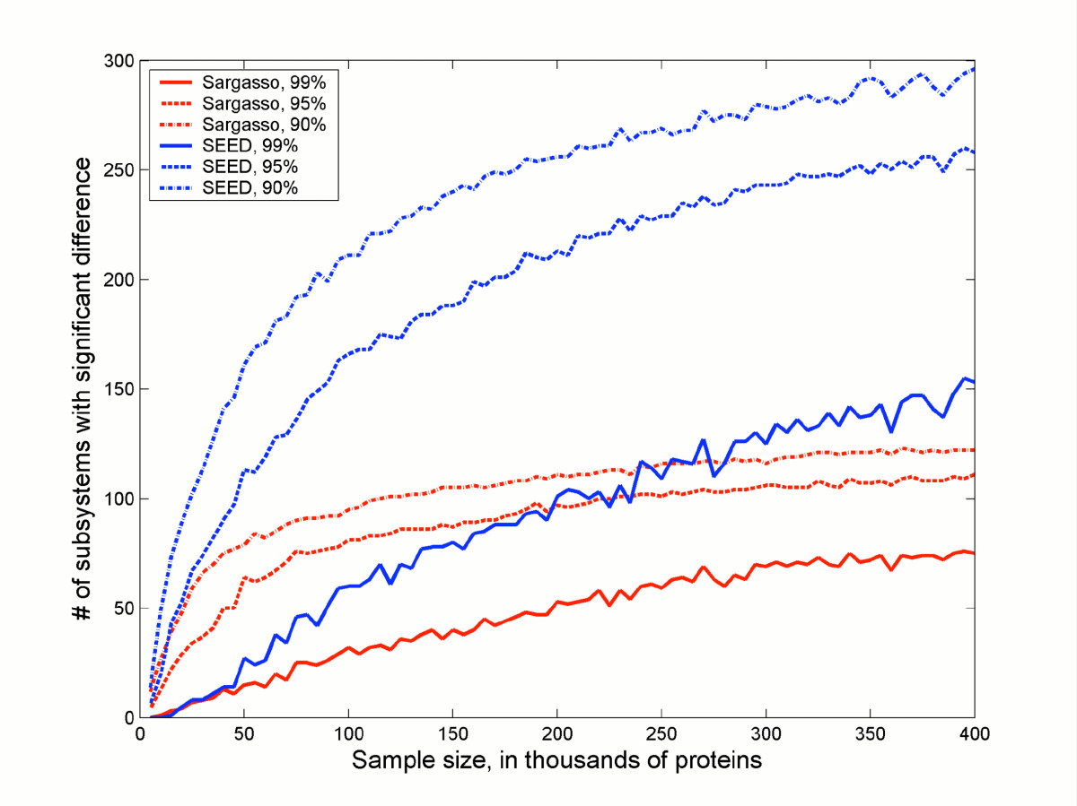 https://static-content.springer.com/image/art%3A10.1186%2F1471-2105-7-162/MediaObjects/12859_2005_Article_901_Fig1_HTML.jpg