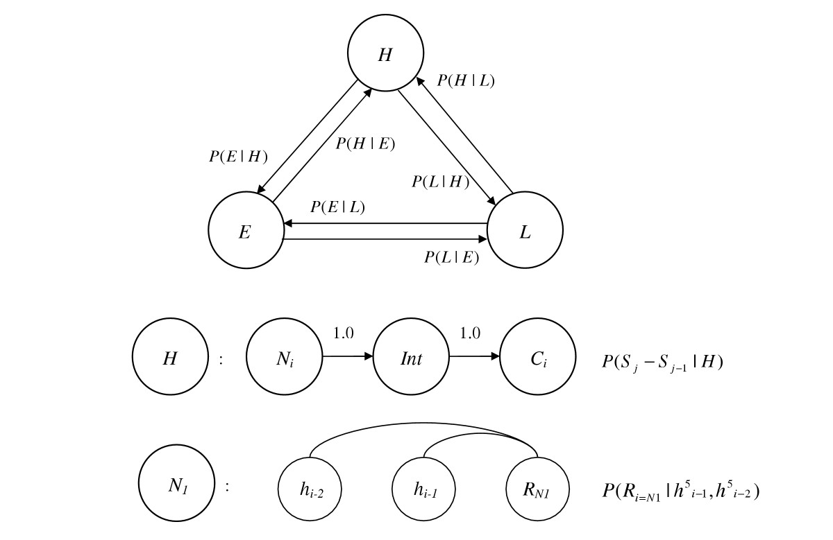 https://static-content.springer.com/image/art%3A10.1186%2F1471-2105-7-178/MediaObjects/12859_2005_Article_917_Fig3_HTML.jpg