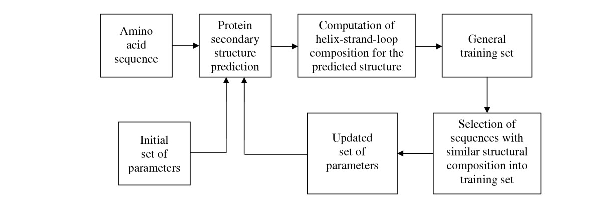 https://static-content.springer.com/image/art%3A10.1186%2F1471-2105-7-178/MediaObjects/12859_2005_Article_917_Fig4_HTML.jpg