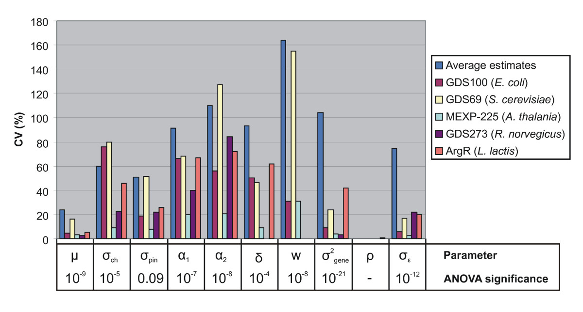 https://static-content.springer.com/image/art%3A10.1186%2F1471-2105-7-205/MediaObjects/12859_2006_Article_944_Fig4_HTML.jpg