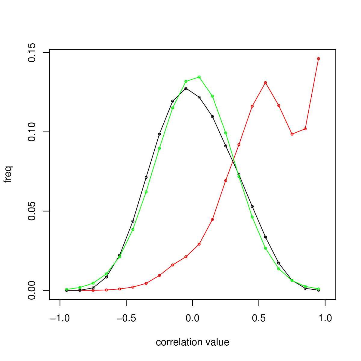 https://static-content.springer.com/image/art%3A10.1186%2F1471-2105-7-276/MediaObjects/12859_2006_Article_1015_Fig3_HTML.jpg