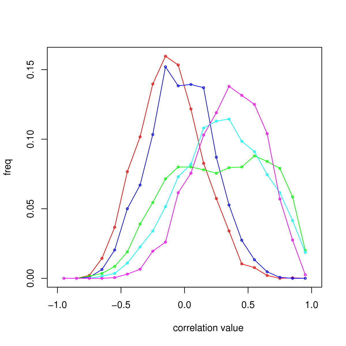 https://static-content.springer.com/image/art%3A10.1186%2F1471-2105-7-276/MediaObjects/12859_2006_Article_1015_Fig6_HTML.jpg