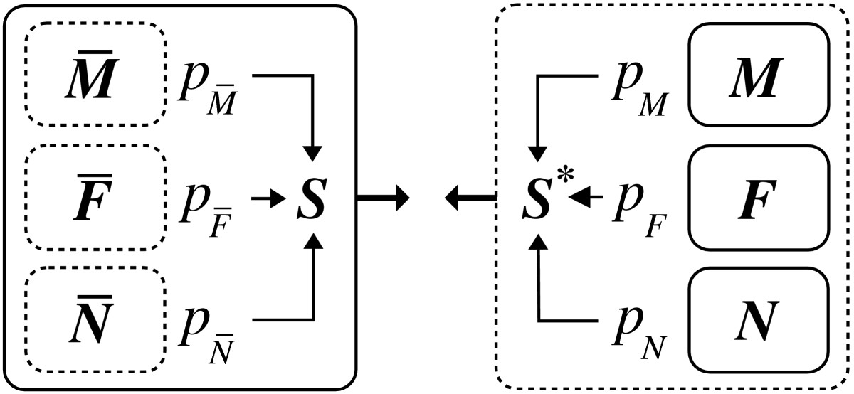 https://static-content.springer.com/image/art%3A10.1186%2F1471-2105-7-369/MediaObjects/12859_2006_Article_1108_Fig1_HTML.jpg