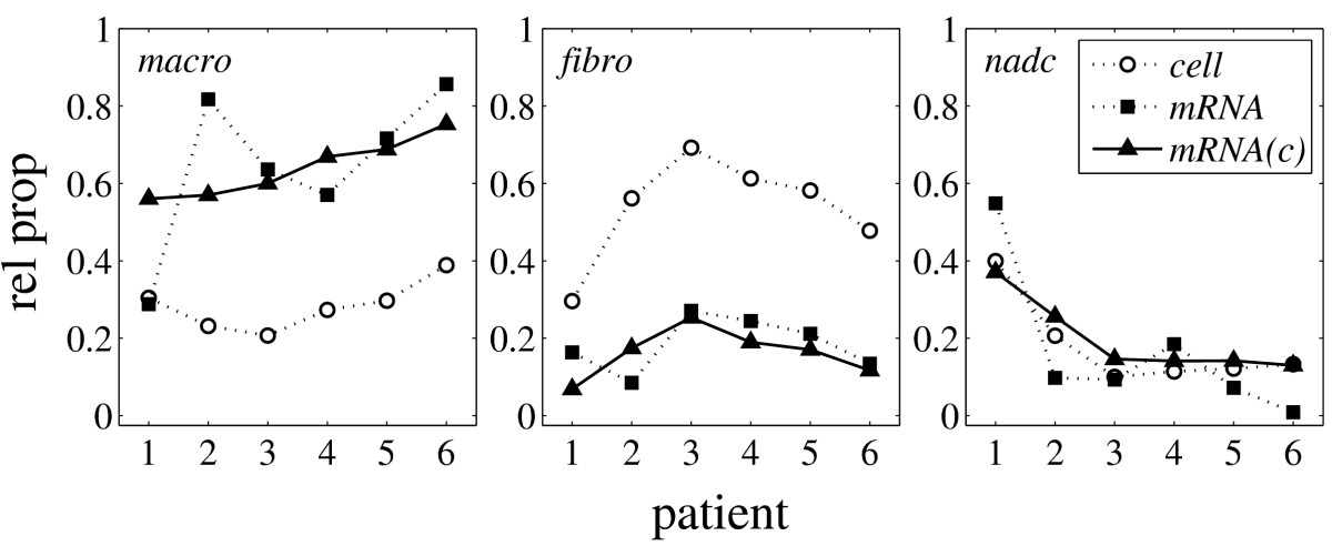 https://static-content.springer.com/image/art%3A10.1186%2F1471-2105-7-369/MediaObjects/12859_2006_Article_1108_Fig5_HTML.jpg