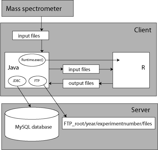 https://static-content.springer.com/image/art%3A10.1186%2F1471-2105-7-403/MediaObjects/12859_2006_Article_1142_Fig1_HTML.jpg
