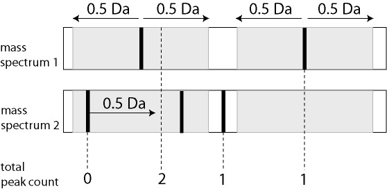 https://static-content.springer.com/image/art%3A10.1186%2F1471-2105-7-403/MediaObjects/12859_2006_Article_1142_Fig7_HTML.jpg