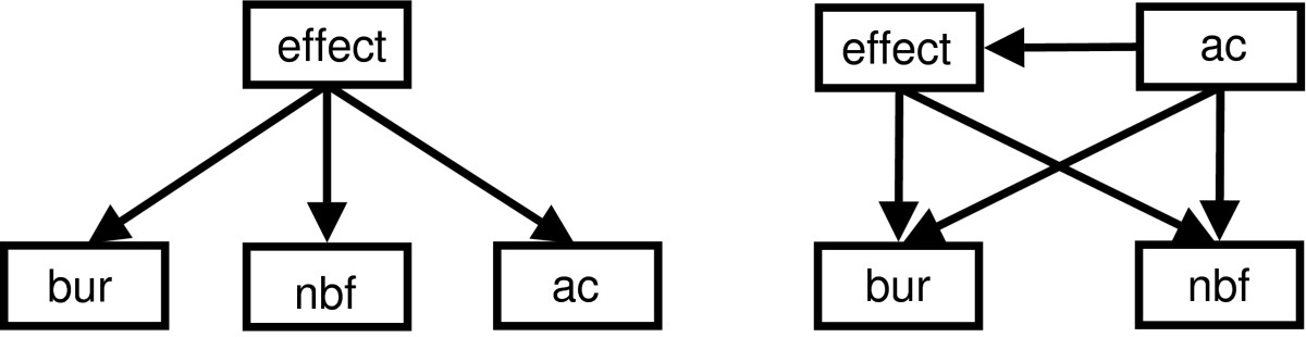 https://static-content.springer.com/image/art%3A10.1186%2F1471-2105-7-405/MediaObjects/12859_2006_Article_1144_Fig7_HTML.jpg