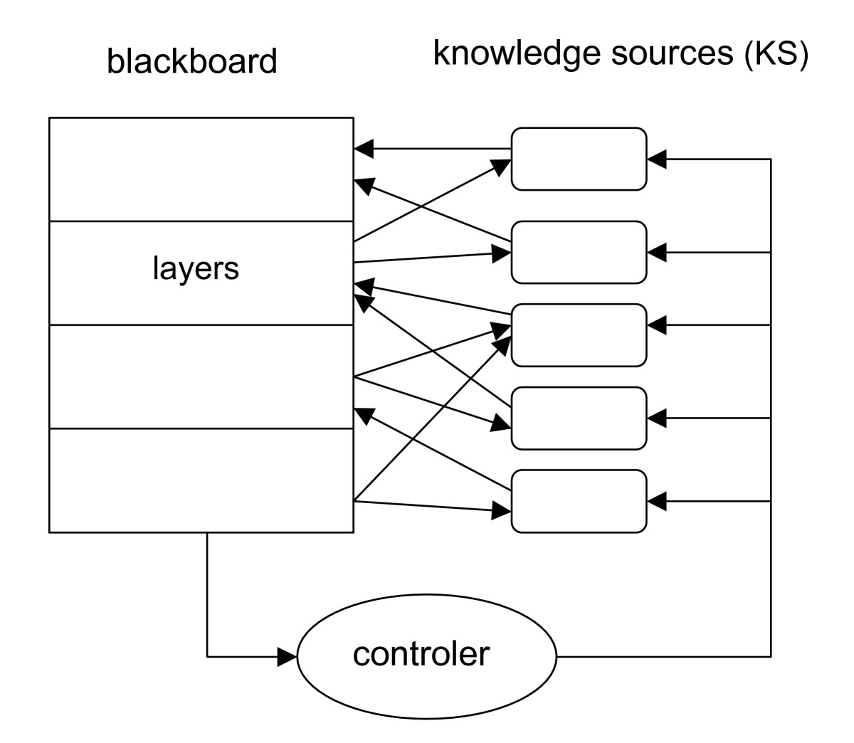https://static-content.springer.com/image/art%3A10.1186%2F1471-2105-7-450/MediaObjects/12859_2006_Article_1189_Fig1_HTML.jpg