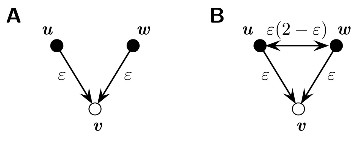 https://static-content.springer.com/image/art%3A10.1186%2F1471-2105-7-519/MediaObjects/12859_2006_Article_1258_Fig2_HTML.jpg