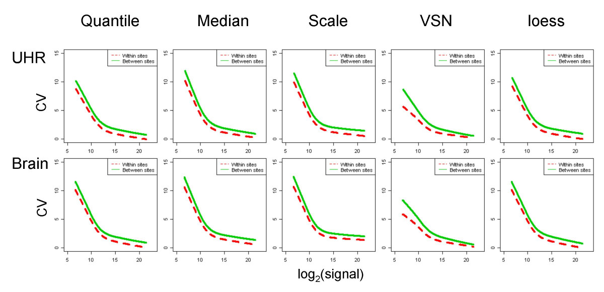 https://static-content.springer.com/image/art%3A10.1186%2F1471-2105-7-533/MediaObjects/12859_2006_Article_1272_Fig5_HTML.jpg