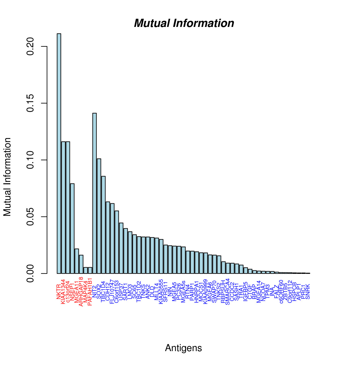 https://static-content.springer.com/image/art%3A10.1186%2F1471-2105-7-539/MediaObjects/12859_2006_Article_1278_Fig2_HTML.jpg