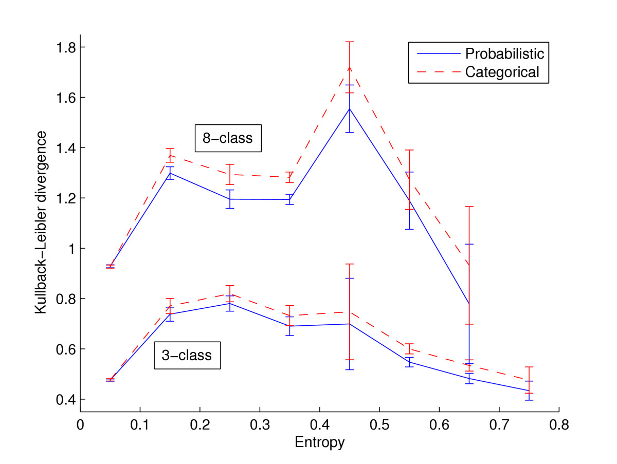 https://static-content.springer.com/image/art%3A10.1186%2F1471-2105-7-68/MediaObjects/12859_2005_Article_807_Fig2_HTML.jpg