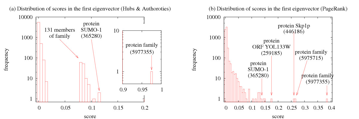 https://static-content.springer.com/image/art%3A10.1186%2F1471-2105-7-71/MediaObjects/12859_2005_Article_810_Fig10_HTML.jpg