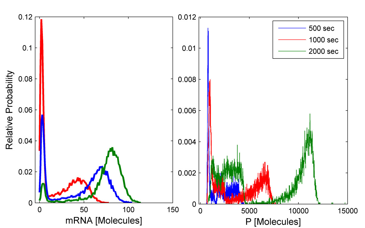 https://static-content.springer.com/image/art%3A10.1186%2F1471-2105-7-93/MediaObjects/12859_2005_Article_832_Fig10_HTML.jpg