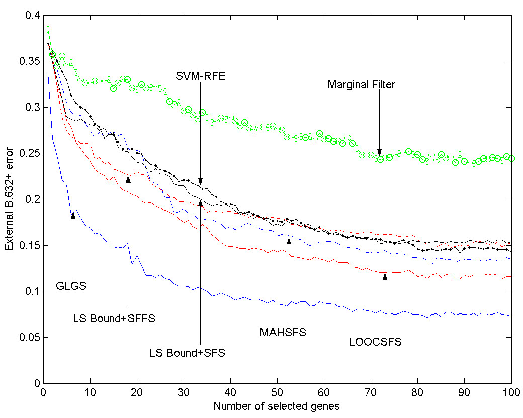 https://static-content.springer.com/image/art%3A10.1186%2F1471-2105-7-95/MediaObjects/12859_2005_Article_834_Fig1_HTML.jpg