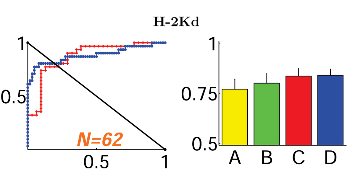 https://static-content.springer.com/image/art%3A10.1186%2F1471-2105-7-S1-S3/MediaObjects/12859_2006_Article_1286_Fig4_HTML.jpg
