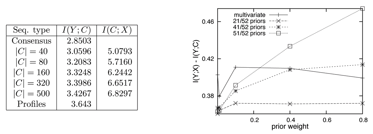 https://static-content.springer.com/image/art%3A10.1186%2F1471-2105-7-S1-S8/MediaObjects/12859_2006_Article_1291_Fig4_HTML.jpg