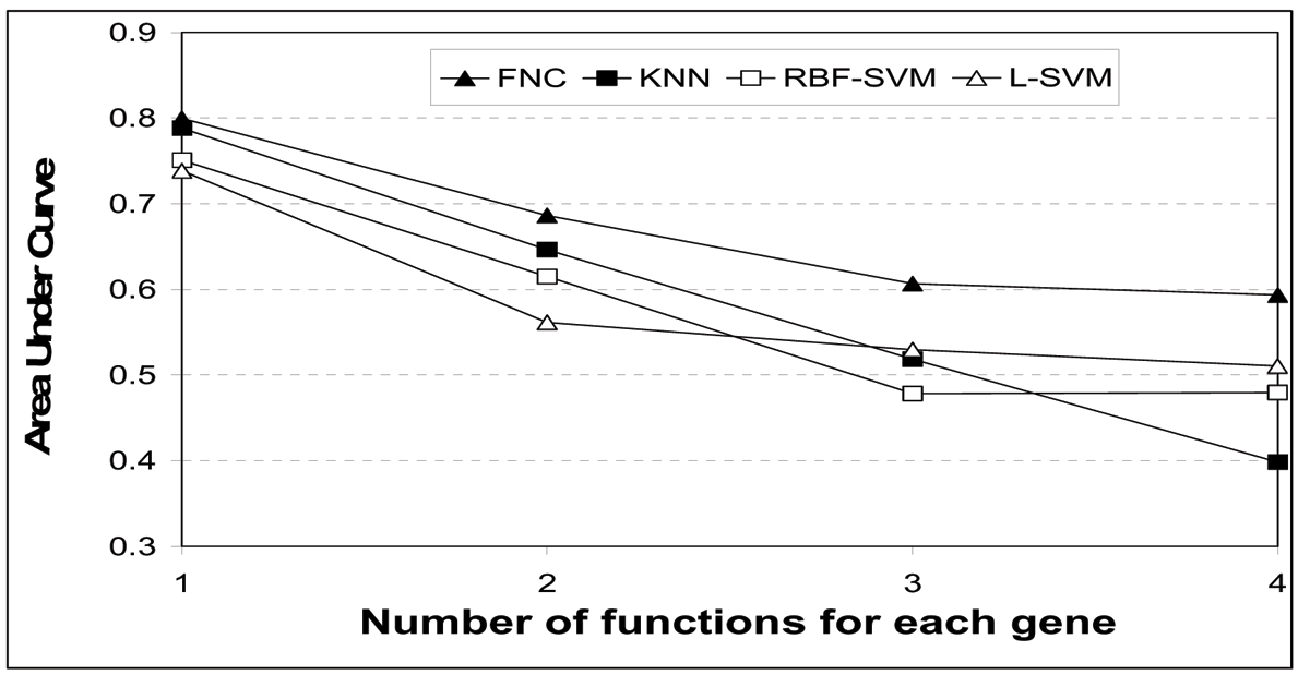 https://static-content.springer.com/image/art%3A10.1186%2F1471-2105-7-S4-S23/MediaObjects/12859_2006_Article_1346_Fig4_HTML.jpg