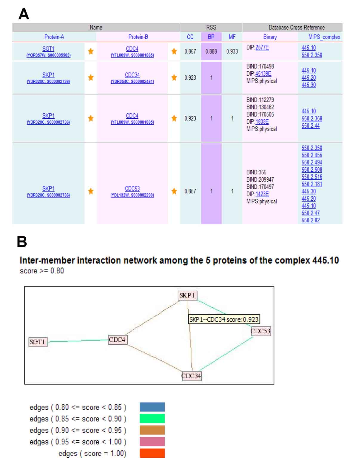 https://static-content.springer.com/image/art%3A10.1186%2F1471-2105-7-S5-S16/MediaObjects/12859_2006_Article_1366_Fig2_HTML.jpg